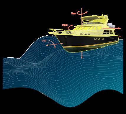 starboard yacht